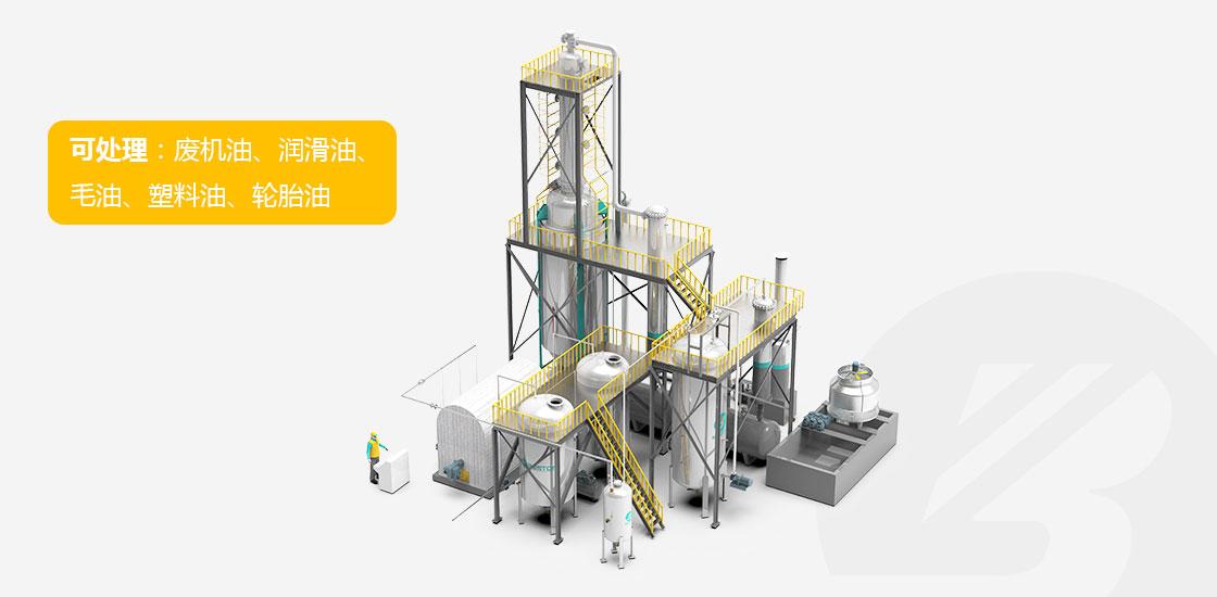 废油精炼设备