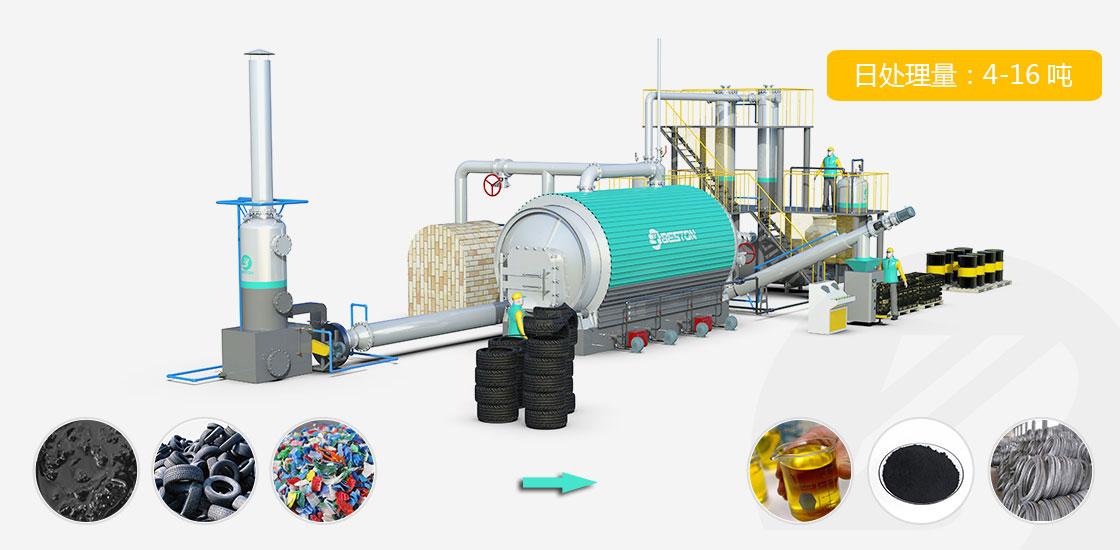 环保性炼油设备